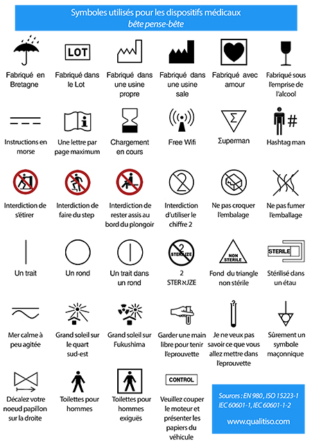 lol symboles utilis s pour les dispositifs m dicaux. Black Bedroom Furniture Sets. Home Design Ideas