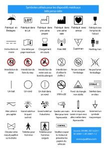 symboles pour les DM