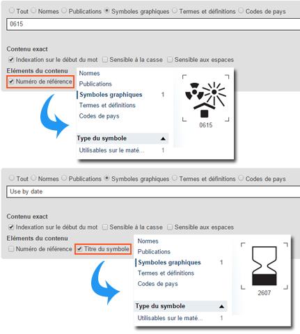 symboles ISO 7000 IEC 60417