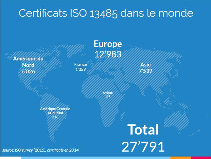 les certificats ISO 13485 dans le monde en 2014