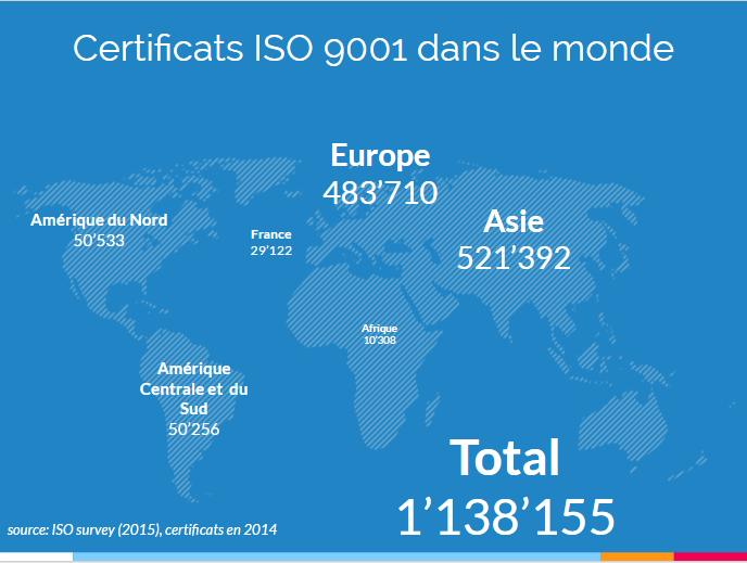 ISO 9001 dans le monde - 2014