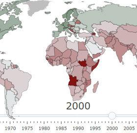 chronologie des risques dans le monde