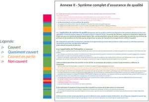 NF-EN-ISO-13485-2016-annexe-ZB1