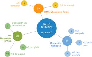 NF-EN-ISO-1385-2016-Annexes-ZA-ZB-ZC