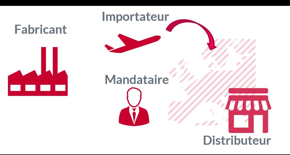 fabricant, mandataire, importateur, distributeur : les rôles avec le RDM