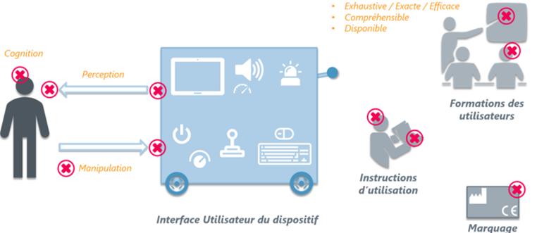 62366-1-interface-instructions-formation-marquage