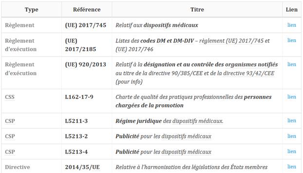 liste des règlementations