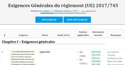 xigences Generales Reglement Dispositifs Médicaux