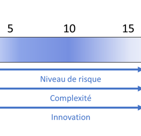 IEC 62366-2-nombre-utilisateurs