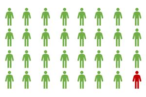probabilité d'un risque calculée pour une population de patients