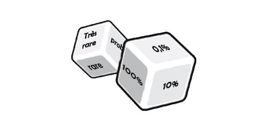 Estimer la probabilité d'un risque