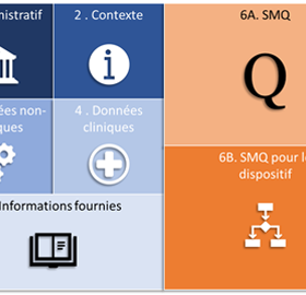 IMDRF - table des matieres