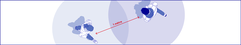 ne pas oublier la distance sociale d'au moins 1 mètre