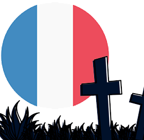 Risques de décès en France