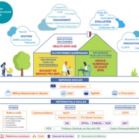 charte du numérique en santé