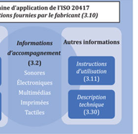 ISO 20417:2021