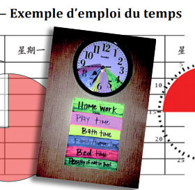 ISO-21802-temps